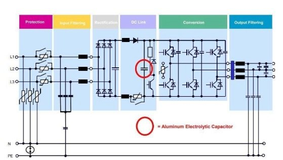 Example frequency converter circuit.