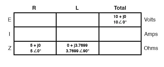 impedance analysis table 1