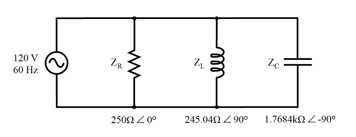 Example R, L, and C parallel circuit with impedances replacing component values.