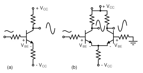 (a) single ended CE amplifier vs (b) differential amplifier with VBE cancellation.