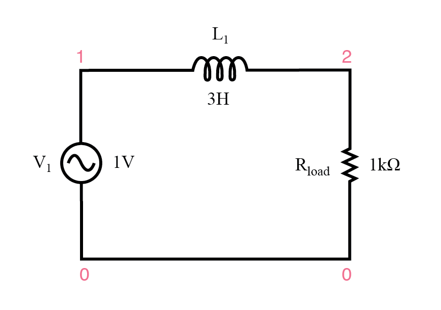 Inductive low-pass filter
