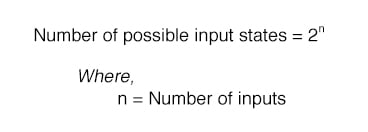 The number of possible input states is equal to two to the power of the number of inputs.
