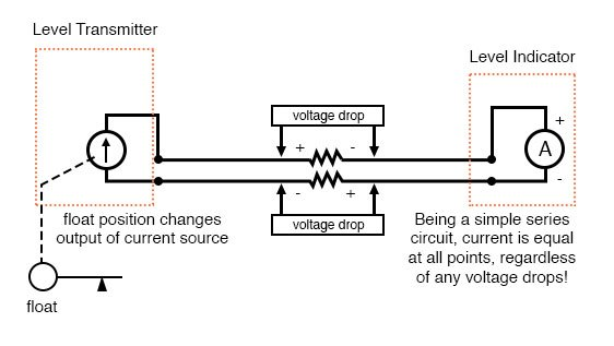 instrumentation signal system diagram