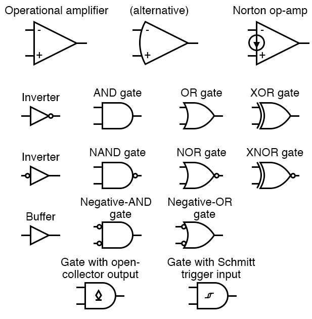 integrated circuits | circuit schematic symbols | electronics textbook  all about circuits