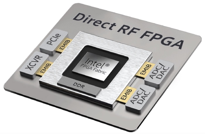 Intel's newest SoM option could be for high-frequency radio capabilities.