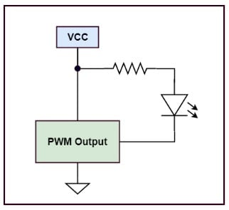 Basic schematic for an LED controlled by a PWM timer