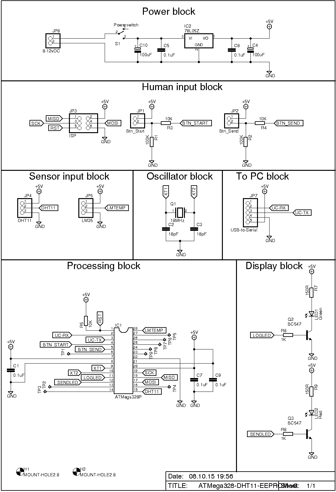 an atmega328 based data acquisition system  humidity diagram #4