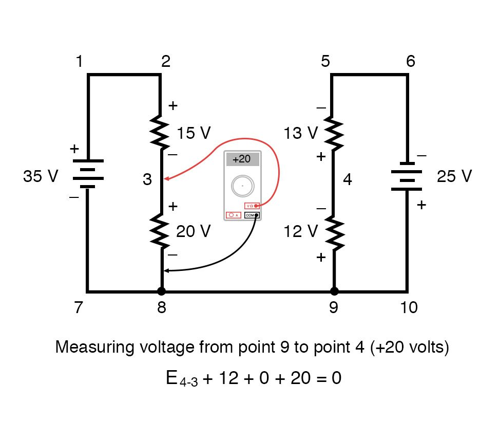 kirchoffs voltage law diagram 5