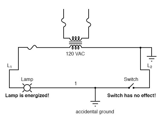 Swap the positions of switch and fuse.