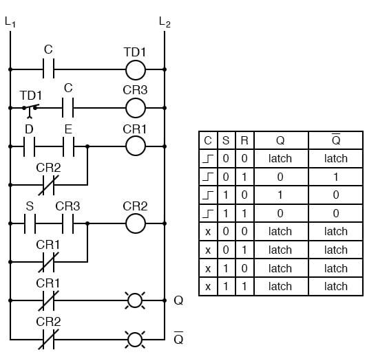 Ladder logic version of SR flip-flop