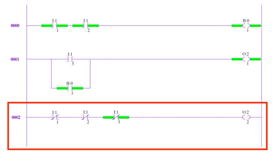 ladder logic in programmable logic controllers (plcs) - technical articles  control.com