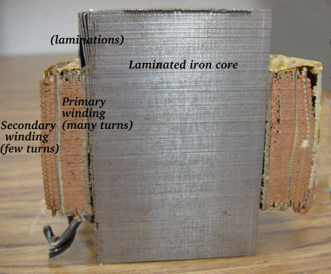 Transformer cross-section cut shows core and windings.
