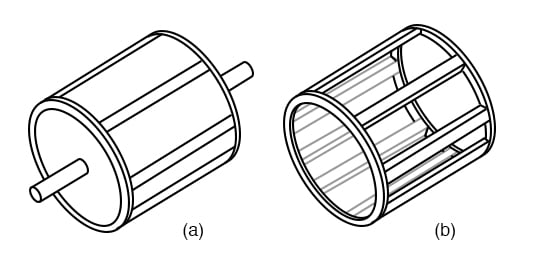 Laminated rotor with (a) embedded squirrel cage, (b) conductive cage removed from the rotor