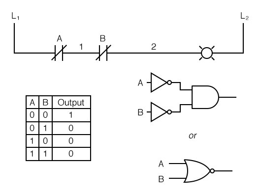 [SCHEMATICS_4HG]  Digital Logic Functions | Ladder Logic | Electronics Textbook | Ladder Logic Diagram Nand Gate |  | All About Circuits
