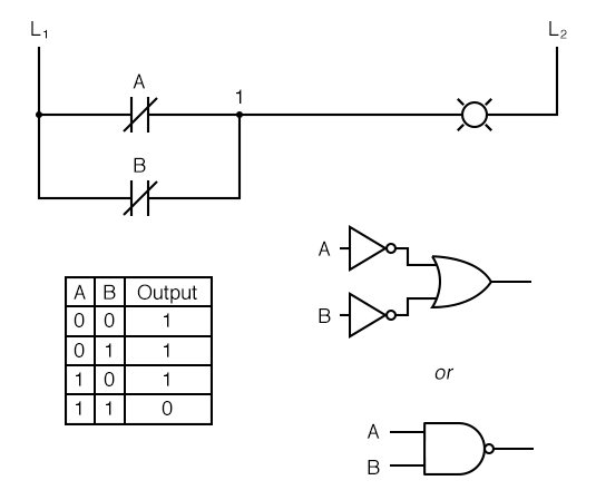 [SCHEMATICS_4ER]  Digital Logic Functions | Ladder Logic | Electronics Textbook | Ladder Logic Diagram Nand Gate |  | All About Circuits