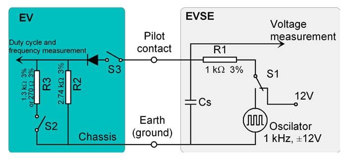 Control pilot circuit of mode 3