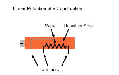 linear potentiometer construction