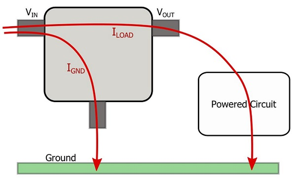 Diagram of a fixed-output-voltage linear regulator
