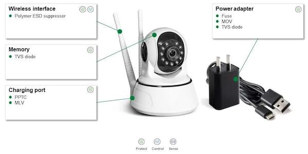 Example wireless security camera with recommended protection components