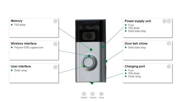 Example wired doorbell camera and recommended protection and control solutions