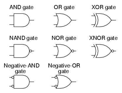 Understanding Schematics
