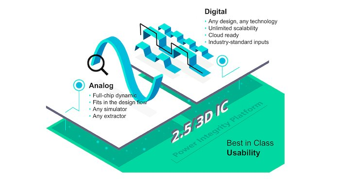Features of mPower for analog and digital design.