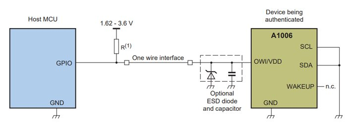 The DS28C39 uses only I2C.