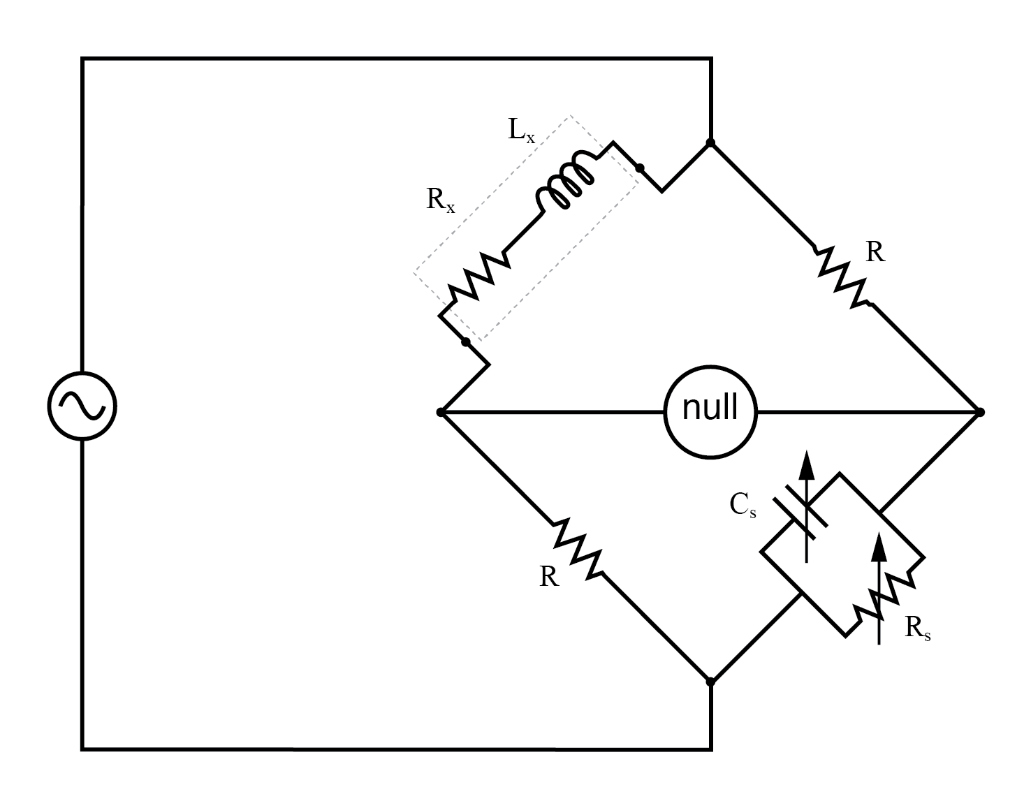 Maxwell-Wein bridge measures an inductor in terms of a capacitor standard.