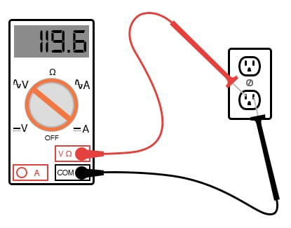Safe Meter Usage | Electrical Safety | Electronics Textbook