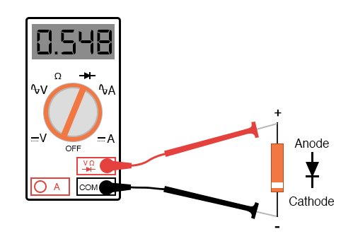"Meter with a ""Diode check"" function displays the forward voltage drop of 0.548 volts instead of a low resistance."