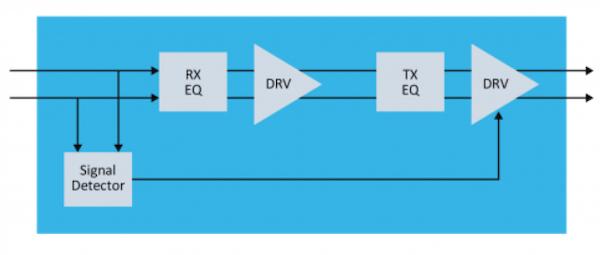 Single lane redriver block diagram