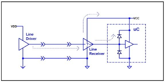 What Is Brown Out Reset in Microcontrollers? How to Prevent ... False Signal Wiring Diagram Solar Generator on