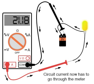 multimeter very safe circuit