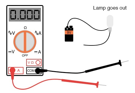 multimeter with simple battery lamp circuit broken