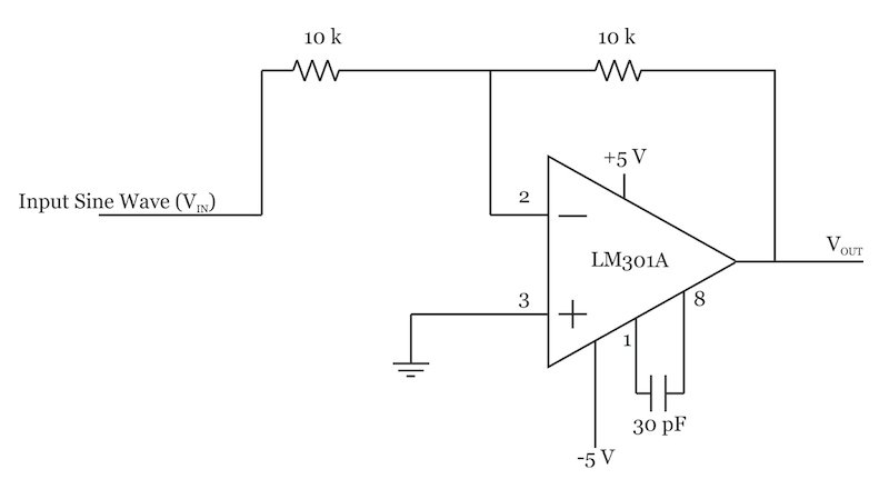 multiplying an input by a square wave_switch connect