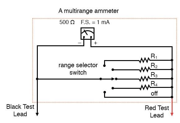 multirange ammeter