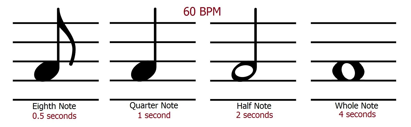 Quarter Notes And Eighth Notes
