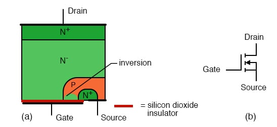 Insulated-gate Field-effect Transistors (MOSFET) | Solid