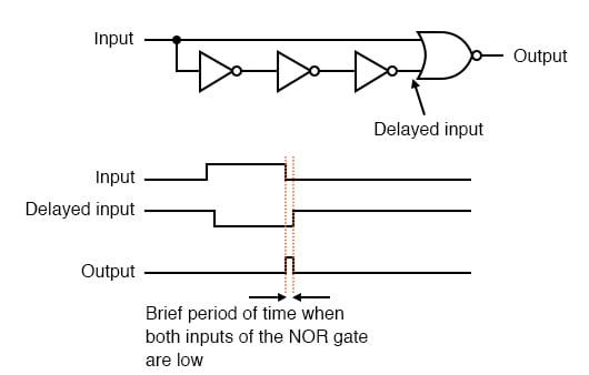 Negative edge pulse detector circuit