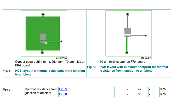 Diagrams and specifications relating to PSMNR51-25YLH's thermal resistance