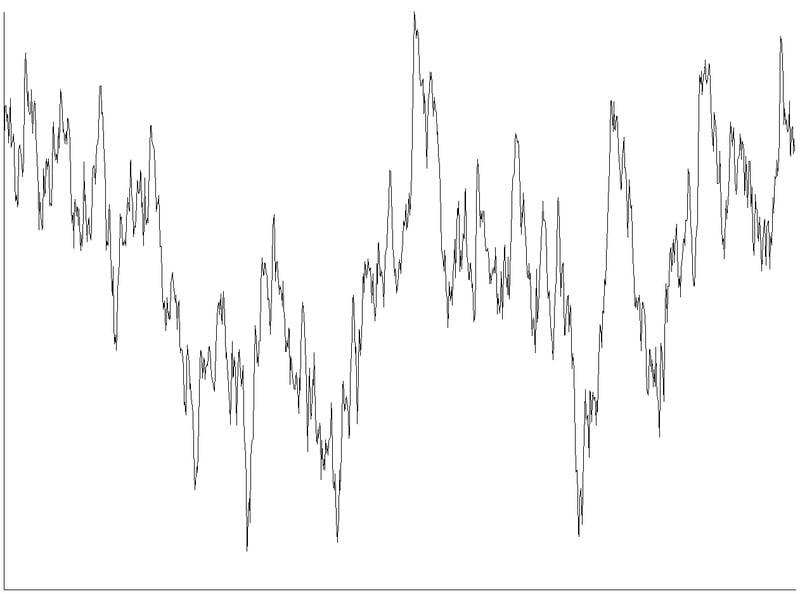 Finding Maximums in Noisy Data