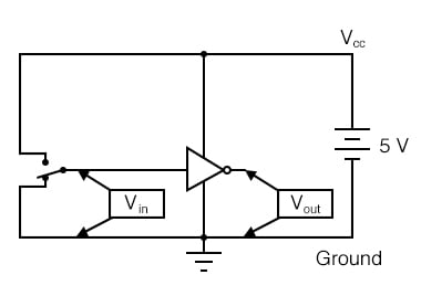 NOT Gate Schematic Symbol in Circuits