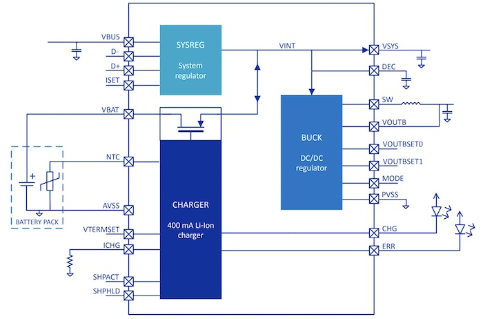 The nPM1100 PMIC block diagram.