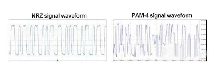 NRZ vs PAM4 signaling.