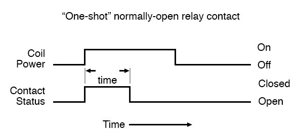 One shot normally open relay contact