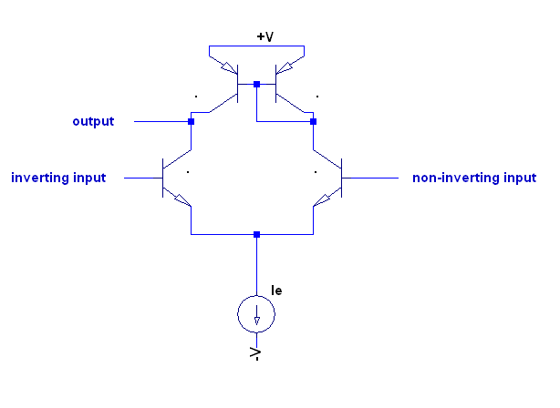 Use LTspice to Understand the LM741 OpAmp