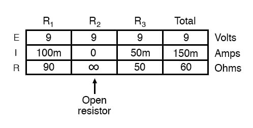 opened components parallel circuit table