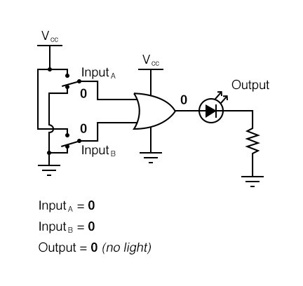 OR Gate Sample Circuit Operation Diagram 1