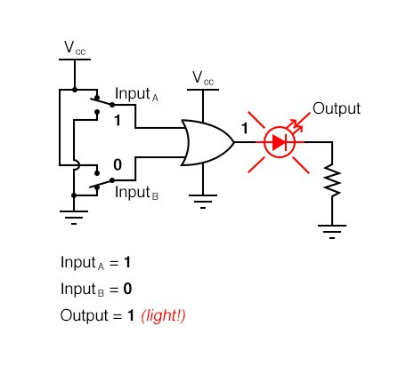 OR Gate Sample Circuit Operation Diagram 2