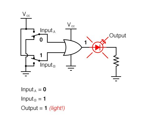 OR Gate Sample Circuit Operation Diagram 3